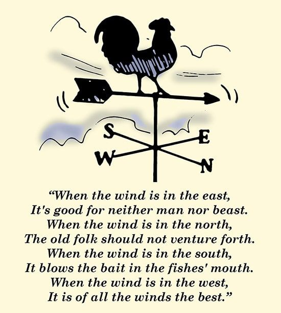 22 Weather Proverbs That Are Actually True Wind Quote Art Of Manliness Weather Quotes
