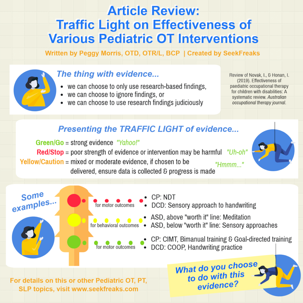Article Review Traffic Light On Effectiveness Of Various