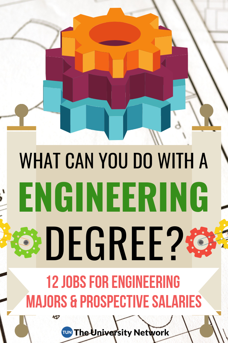 12 Jobs For Engineering Majors Engineering Jobs Engineering Careers Engineering Courses