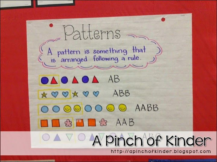 Teaching Patterning In Fdk Kindergarten Anchor Charts