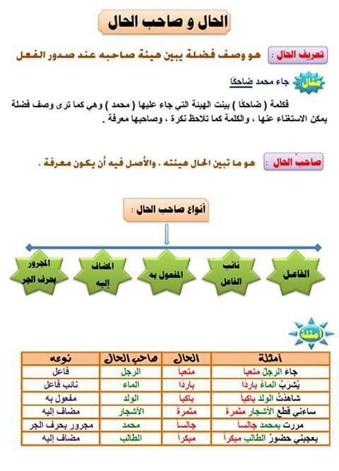 صاحب الحال Image Search Education Yahoo Images