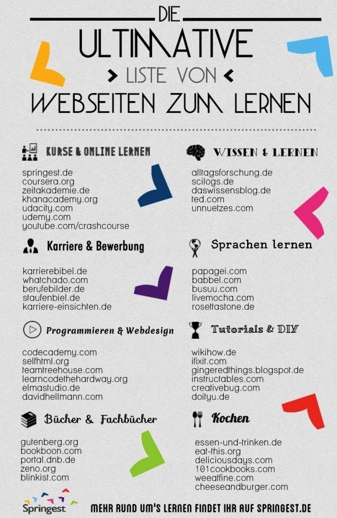 Presse Best Of Hr Berufebilder De Eine Der Besten Lernplattformen Ultimative Website Zum Lernen Lernen Tipps Schule Lernen Gute Webseiten