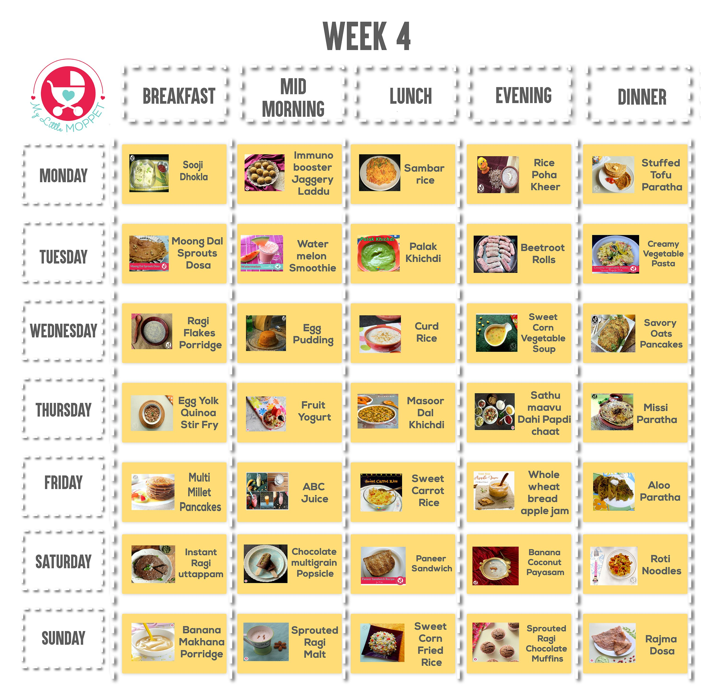 1 Year Baby Food Chart with Indian Recipes Food charts