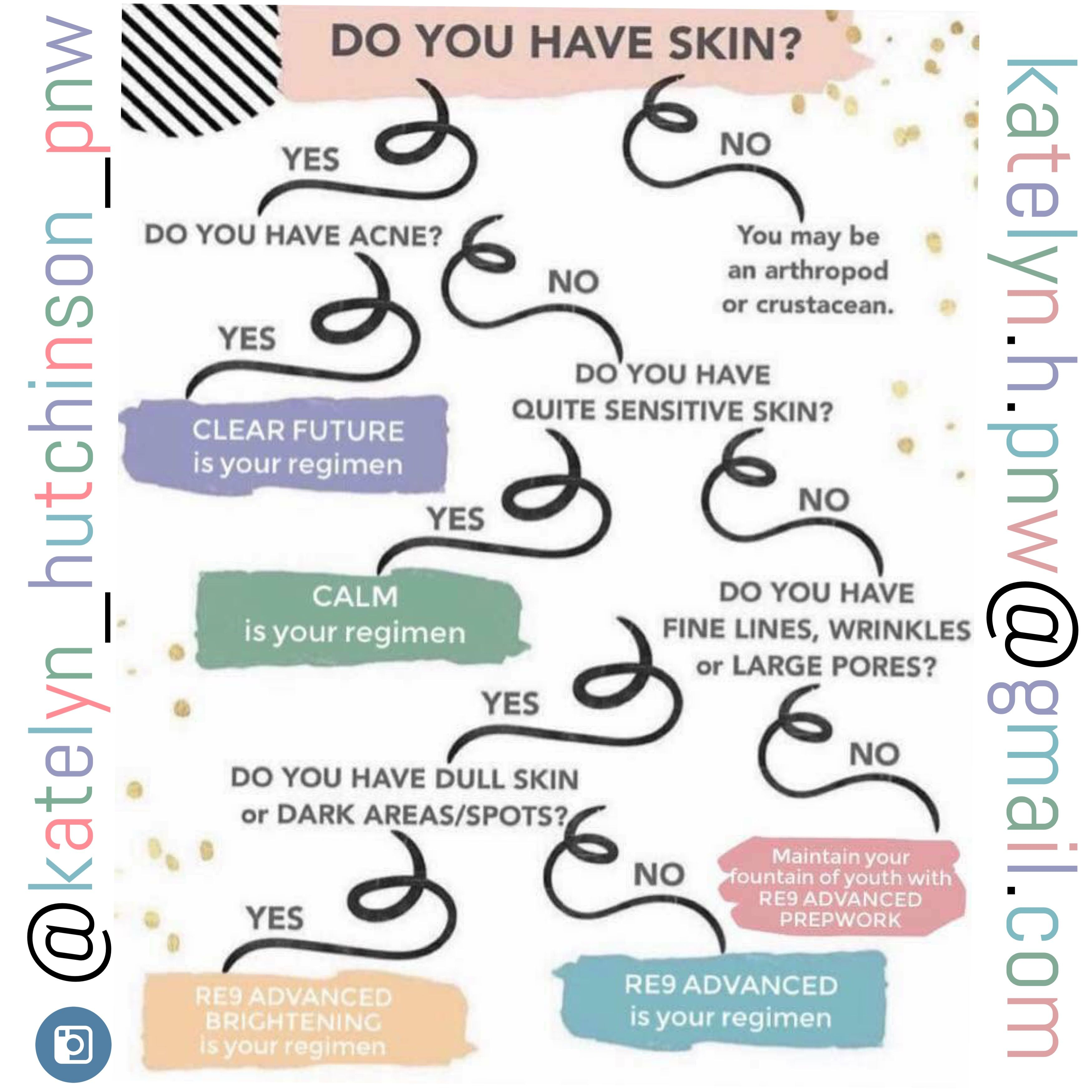 How To Choose The Right Skincare Line Arbonne Skin Care Arbonne Arbonne Consultant