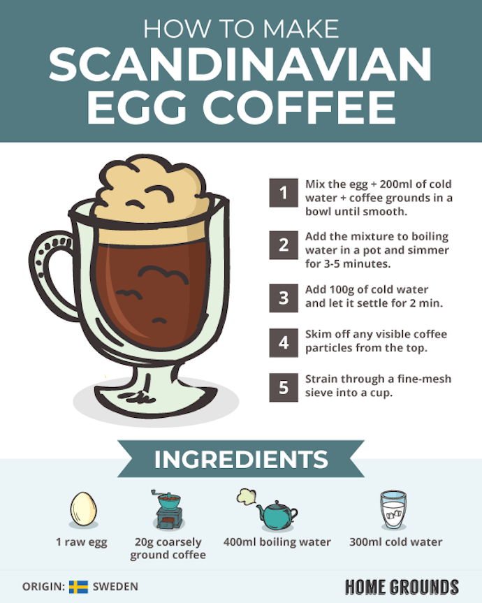 Photo of 5 Egg Coffee Recipes [Tastes 100x Better Than it Sounds]