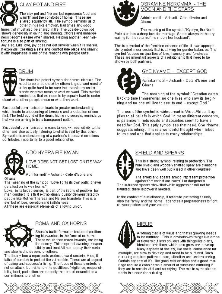 Image Result For African Mask Symbols And Meanings My African