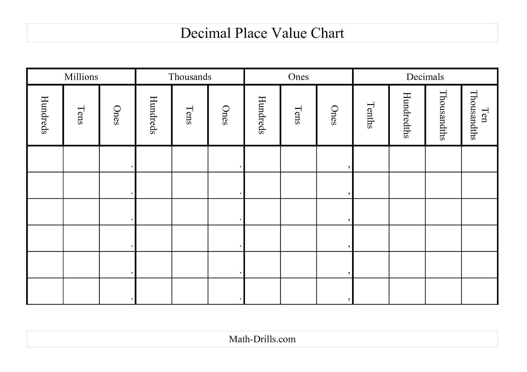 Free Printable Place Value Chart To Millions Units Tens Hundreds Thousands Chart 5th Grade Plac Place Value With Decimals Place Value Chart Decimals Worksheets [ 1190 x 1684 Pixel ]