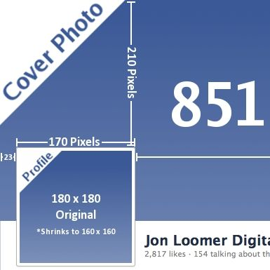 New Facebook Profile Photo Size Impacts Cover Photos [Infographic ...