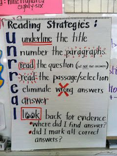 Unrreal reading strategy poste...