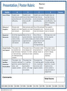 Rubric For Presentation Or Poster  K Computer Lab  Rubrics