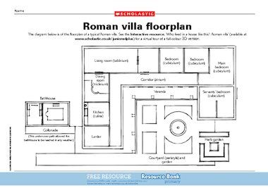 Roman villa floor plan