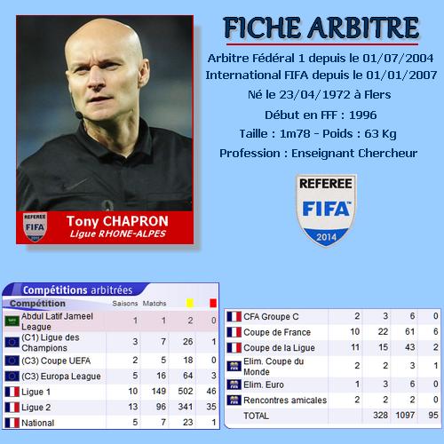 Tony CHAPRON - Ligue Rhône-Alpes