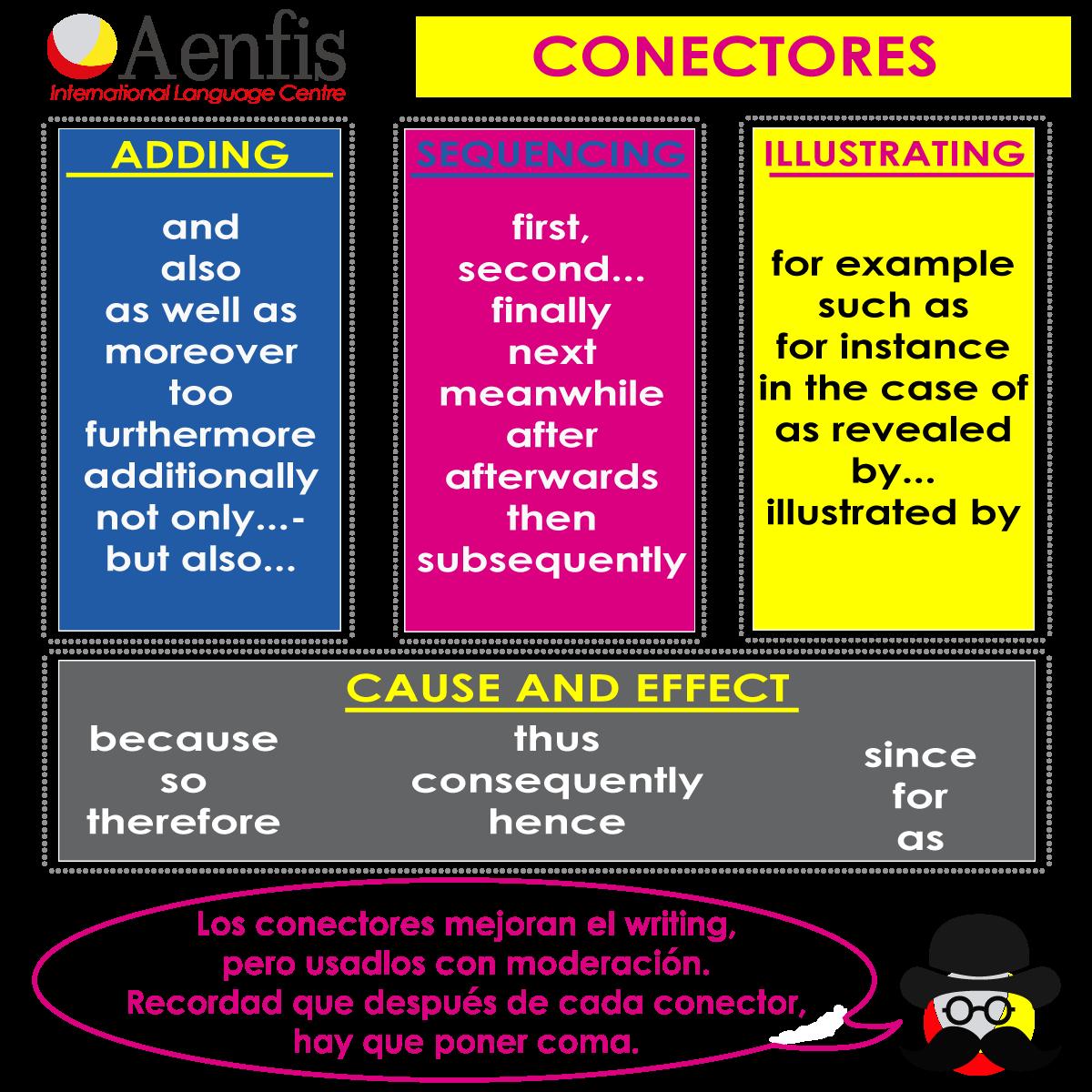 Conectores en inglés #conectores #conjunciones #inglés #aprender ...