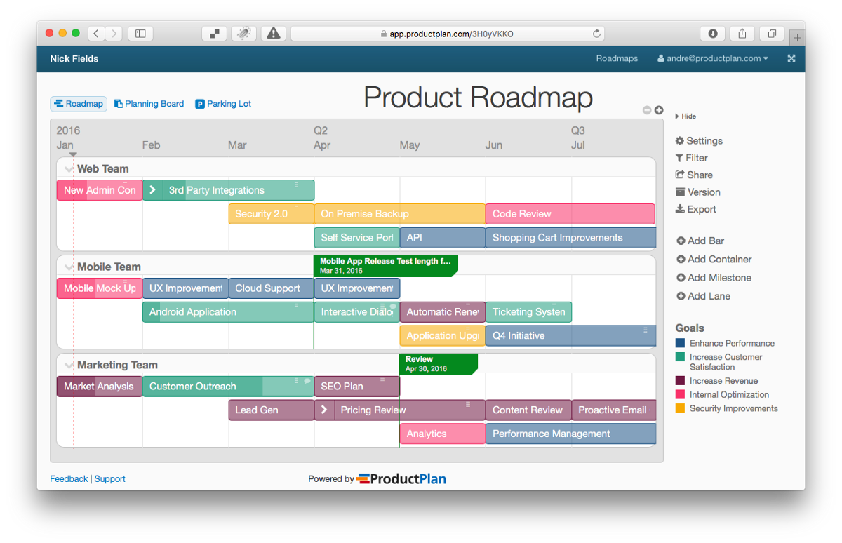 Why Most Product Roadmaps Are A Trainwreck And How To Fix This - Lean roadmap template