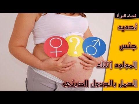 Pin By Rachid Rouinko On Htirafe Youtube