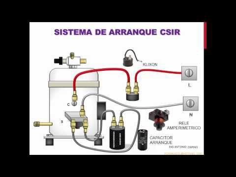 Sistemas De Arranque De Compresores En Refrigeracion 120 Vac Y 220