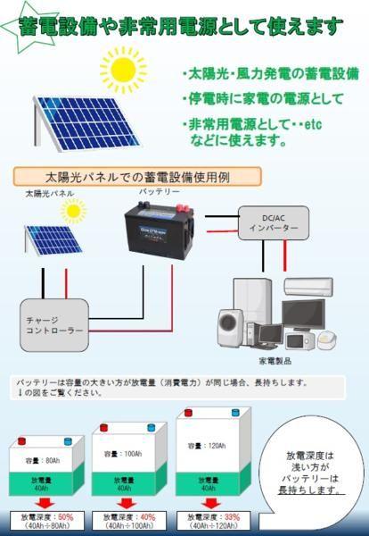 G Yu 27m キャンピングカー サブ ボート バス フィッシング 太陽光 非常電源 ディープサイクルバッテリー 送料無料 画像6 バスフィッシング キャンピングカー 防災