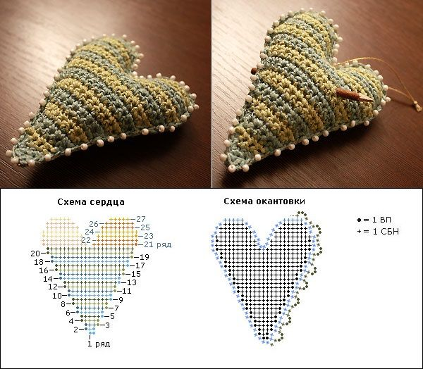 Crochet Heart - Chart ❥ 4U // hf | CROCHET IDEAS | Pinterest ...