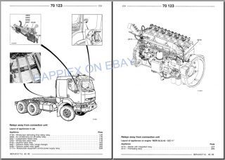 Renault Kerax Truck Lorry Workshop Service Repair Manual