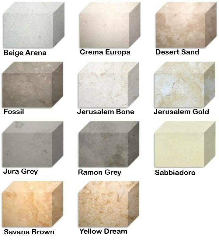Lovely Granite Countertop Raleigh   Limestone Countertops, Love Fossil