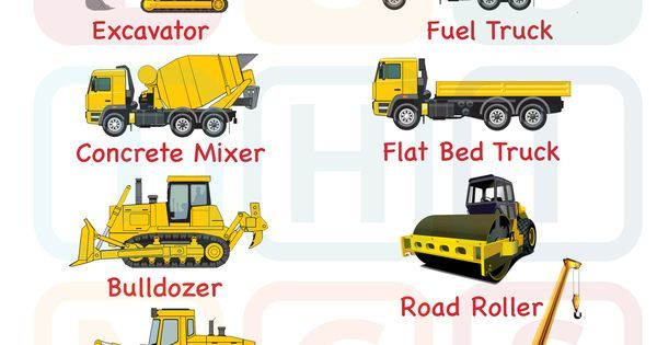 Legend And List Of The Types Of Construction Trucks Vehicles Heavy Equipment Used At Construction Sites Perfe Heavy Equipment Fuel Truck Construction Types