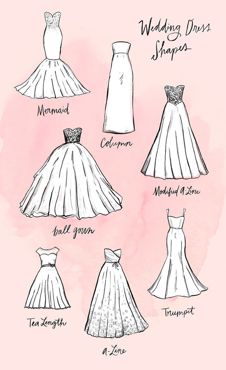 Photo of Everything You Ever Wanted to Know About Wedding Dress Silhouettes – fashion des…