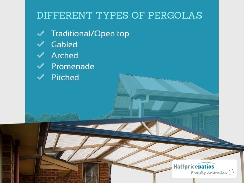 Different Types Of Pergolas Traditional Open Top Gabled Arched Promenade Pitched Pergola Timber Deck Patio