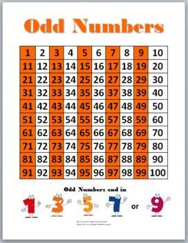 This Zipped File Has 4 Pages 100 Chart For Students To Identify And Color Odd Numbers Even Nu
