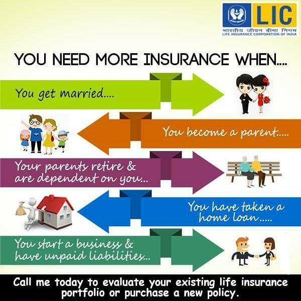 Lic Insurance Hyderabad 9912359818 Life Insurance Agent Life