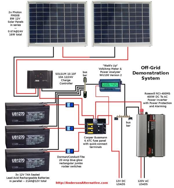 wiring diagram  alte's solar showcase  a solar social