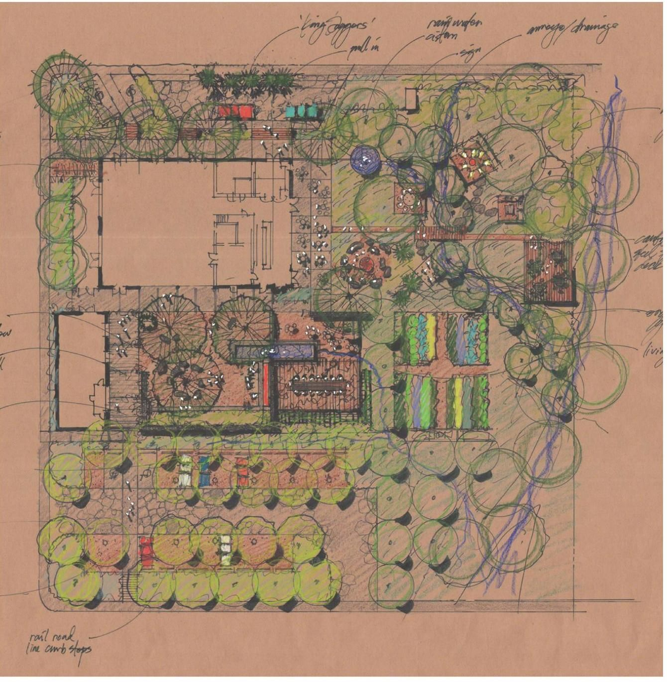 Ten Eyck Landscape Architects | Architects and Landscaping