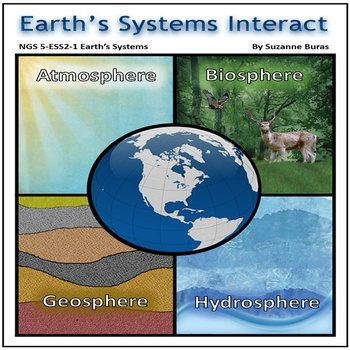 Ngs 5 Ess2 1 Earth S Systems Interact The 4 Spheres Earth Science Activities Earth And Space Science Earth S Spheres