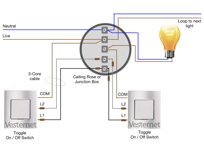 Wiring Diagram For House Lighting Circuit Bookingritzcarlton Info Electrical Projects Electric House Electrical Installation