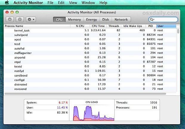 Improve Activity Monitor Reporting Speed In Mac Os X With Update