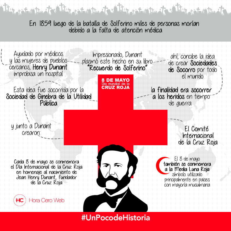 Feliz Dia De La Cruz Roja Movie Posters Ecard Meme Memes