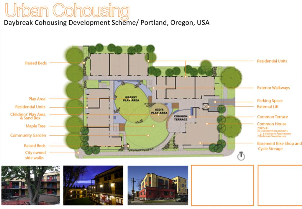 Urban Cohousing Daybreak Cohousing Portland Oregon Usa Kids Play Area Co Housing Cycle Storage