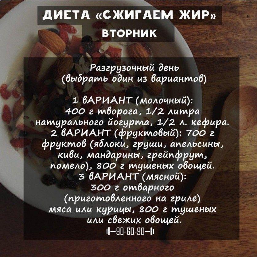 Самая Лучшая Диета Рецепт.