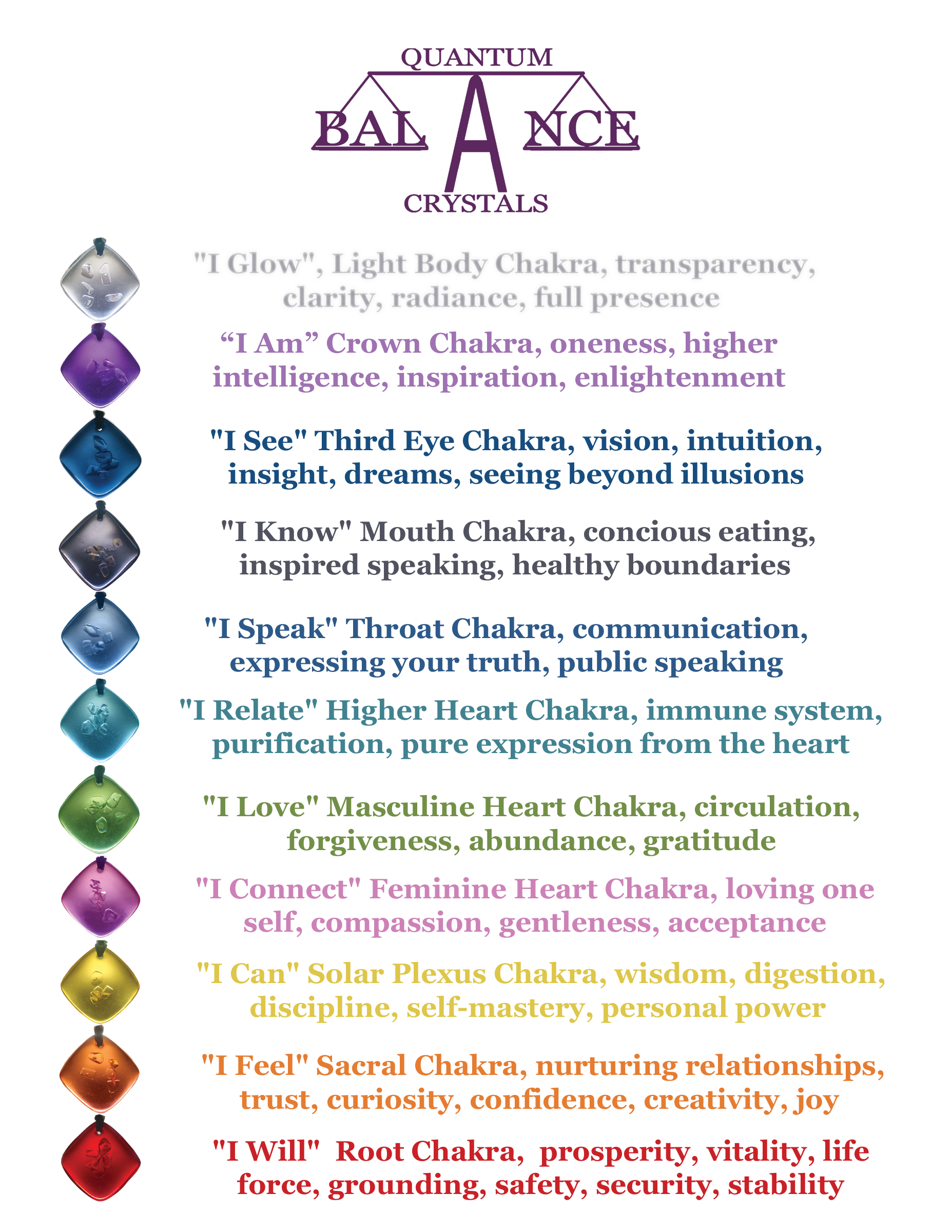 Healing crystals chart quantum balance crystalseffect on healing crystals chart quantum balance crystalseffect on electromagnetic frequencies nvjuhfo Image collections