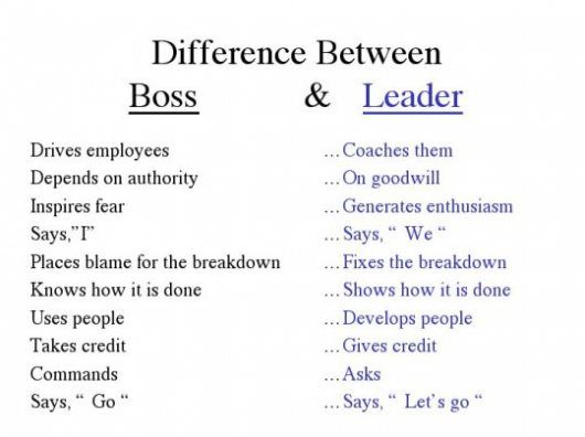 heres a great article from forbescom about the value of good leadership within a company are you a leader or a boss
