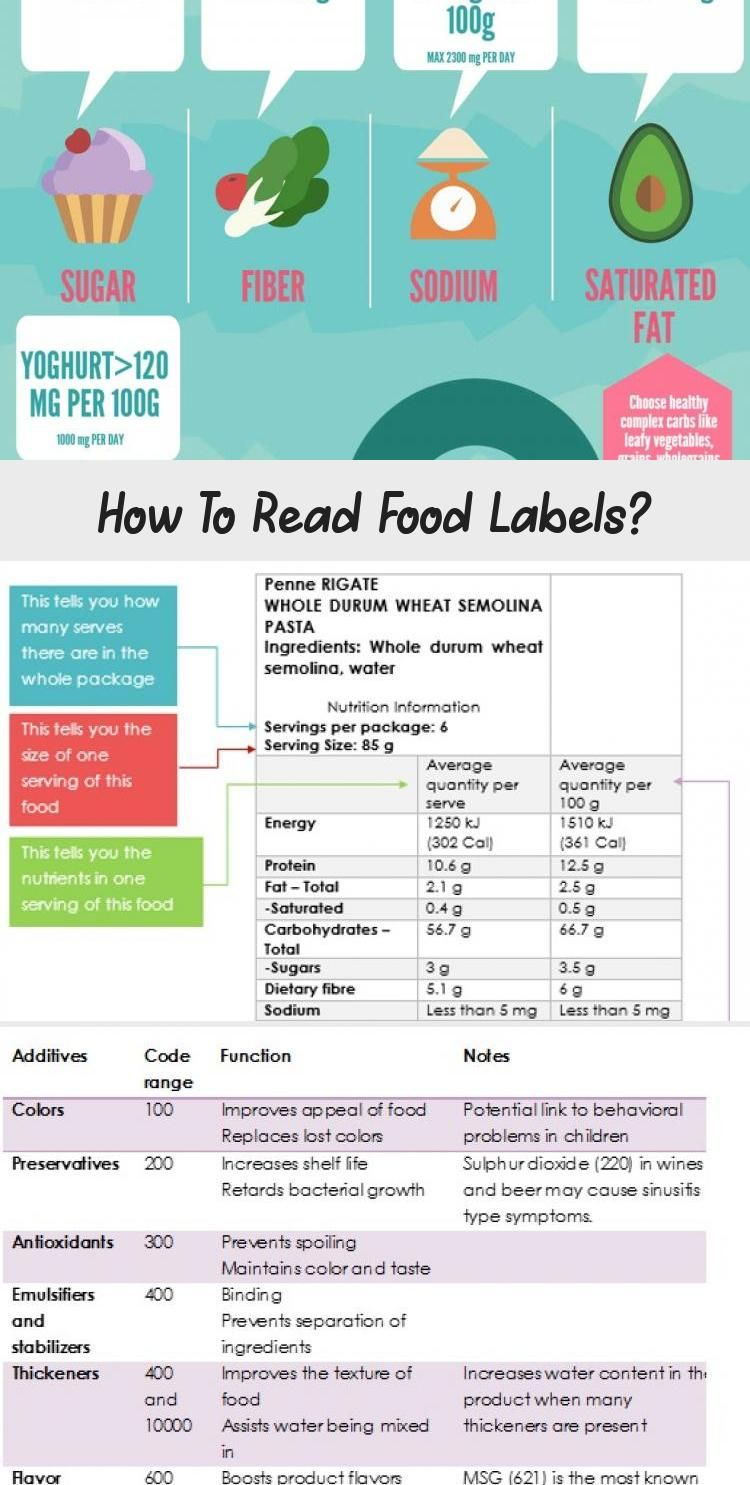 Minimal Processed Food Quote Healthquote Foodquote Food Nutrition Foodanddrinkquotes Reading Food Labels Nutrition Information Rich Source Of Calcium