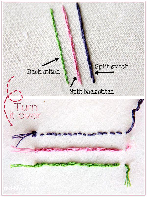 Split Stitch Vs Split Backstitch Hand Embroidery Basics Embroidery