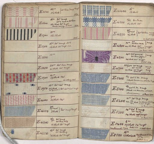 Pattern book of cottons - 1887-1909