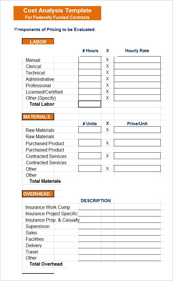 Cost Analysis Template Analysis Templates Free Design Templates