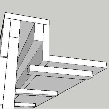 Machen Sie einen Balken für Ihr Balkondiagramm #balconybar