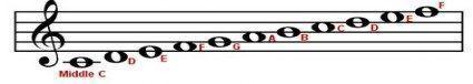 15+ Ideas music theory class treble clef #trebleclef 15+ Ideas music theory class treble clef #music #trebleclef 15+ Ideas music theory class treble clef #trebleclef 15+ Ideas music theory class treble clef #music #trebleclef 15+ Ideas music theory class treble clef #trebleclef 15+ Ideas music theory class treble clef #music #trebleclef 15+ Ideas music theory class treble clef #trebleclef 15+ Ideas music theory class treble clef #music #trebleclef 15+ Ideas music theory class treble clef #treble #trebleclef