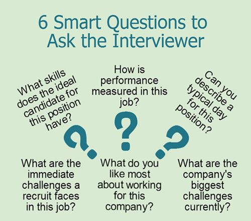Sample Job Interview Questions and Best Interview Answers Tough