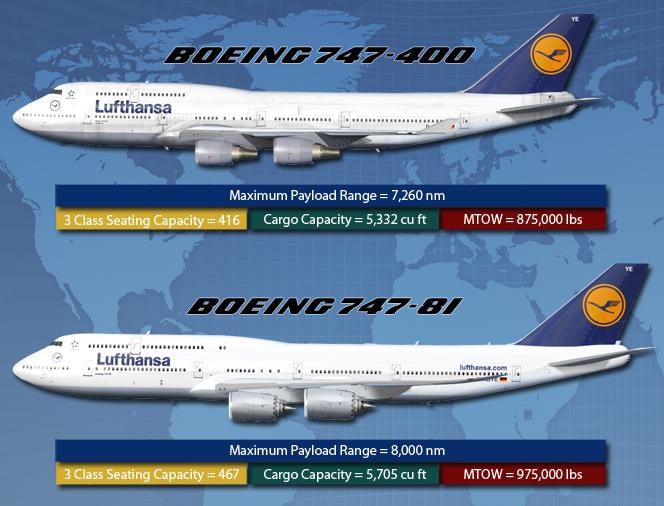visual comparison of lufthansa