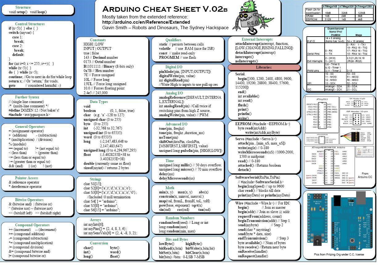 Arduino cheat sheet le poster memento pour développer