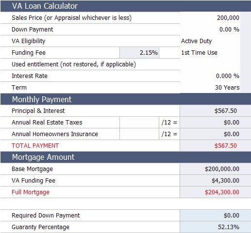 Va Mortgage Loan Calculator With Taxes And Insurance Va Loan