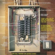 Electrical Panels 101 Home Electrical Wiring Electrical Wiring Electrical Breakers